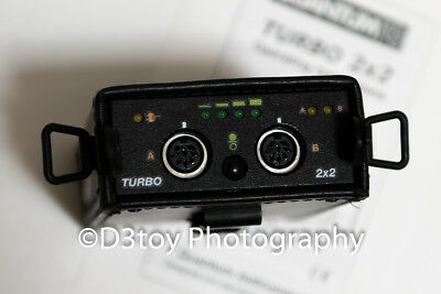 Quantum Turbo 2x2 Replacement Service(REBUILD the battery in your Turbo2x2)