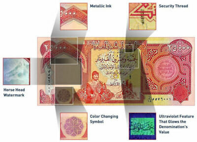 1 x 25000 NEW IRAQI DINAR UNCIRCULATED BANKNOTE IQD-CERTIFIED