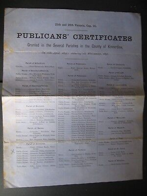 Publicans' Certificates LIST, Parishes in County Kincardine 1896
