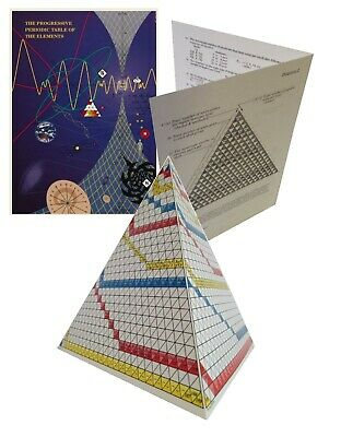 Periodic Table of the Elements: Brochure, Info Pack & Mobile Tetrahedron