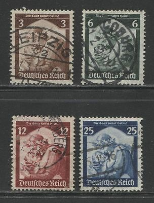 1935 Germany  Third Reich  Return Of The Saar complete set used € 14.00