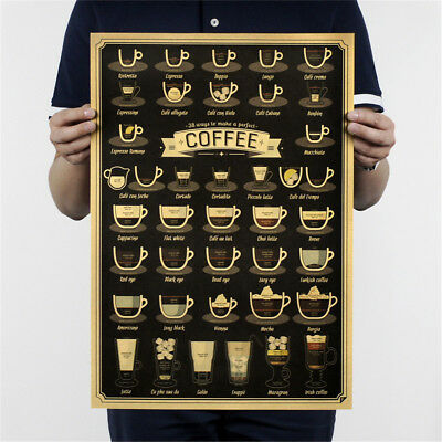 coffee cup bar kitchen drawing poster vintage poster retro wall sticker decor  R
