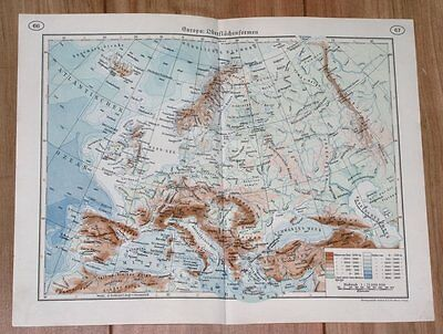 1937 Vintage Physical Map Of Europe Germany Poland France Italy Great Britain