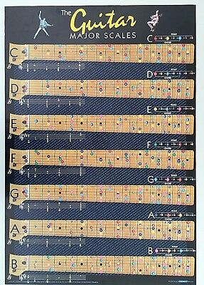 The Quitar Major Scales,rare Authentic 1990 Poster