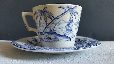 Antique Cup and Plate Edge Malkin & Co Tonquin (c1883)