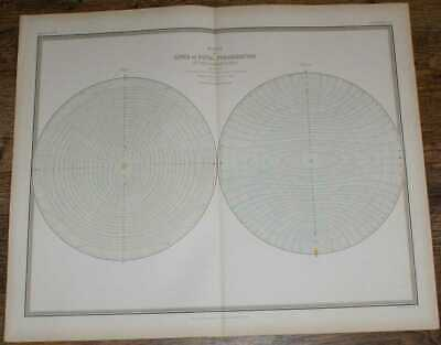 Map: 1848 Map of Lines of Equal Polarization in Atmosphere, Sir David Brewster