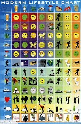 Modern Lifestyle Chart - Adult Humour Poster - p1917 d19