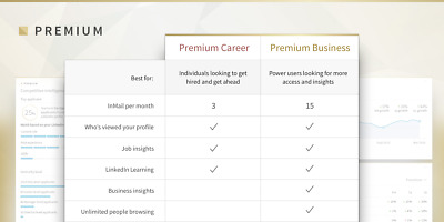 LinkedIn Premium Career 3 Months Subscription REG PRICE $100 [Instant Delivery]