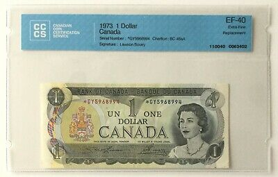 1973 1 Dollar Bank of Canada • Replacement • CCCS EF-40
