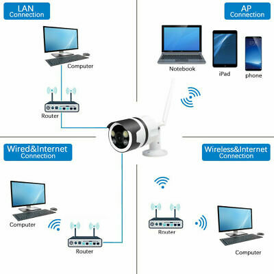 Wireless WIFI IP Camera 1080P HD Network Cam CCTV In/Outdoor Security IR Night m