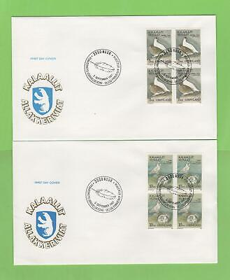Greenland 1987 Birds blocks on two First Day Covers