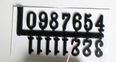 Clock face numbers numerals in black