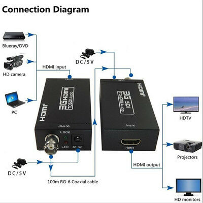 HDMI To SDI Video Converter BNC SDI/HD-SDI/3G-SDI Adapter 1080P Camera TheateZH