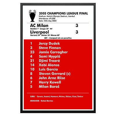Liverpool 2005 Champions League Final Poster Art Print Liverpool Memorabilia
