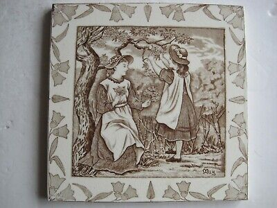 "Antique 8"" Wedgwood Months Of The Year (Old English Series) - May C1878"