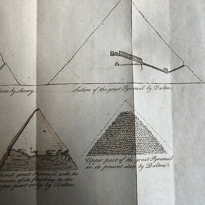 1788 newspaper REPORT fold-out engraving EGYPTIAN PYRAMIDS Egypt RICHARD DALTON