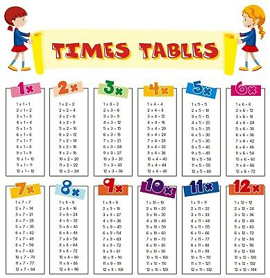 Large Times Tables Poster (61X91Cm) Mathematics Chart Educational Picture Print
