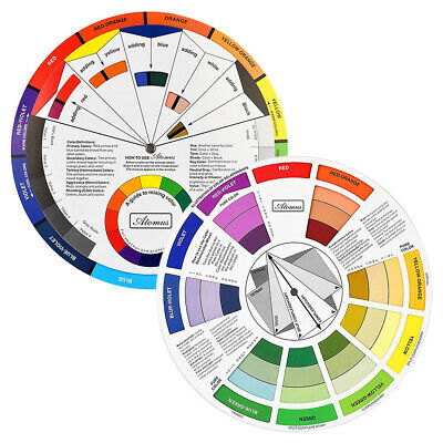 Color Mixing Guide Wheel for Paint Matching /Pigment Blending Palette Chart