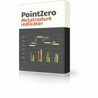 Point Zero Forex Manual Trading System, Start Making Money Today