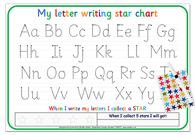 Write Letters Alphabet Numbers Name Shapes Words Card Tracing Eyfs Sen Reusable