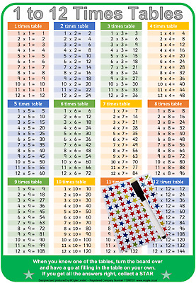 Times Tables A4 Wall Chart Poster Children Kids Education Multiplication Maths