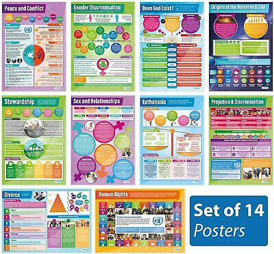 Religious, Philosophical and Ethical Studies Posters - Set of 14 | Religious |