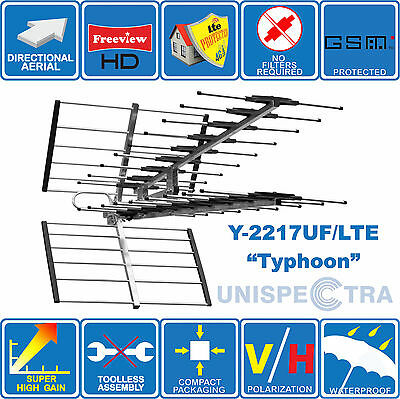 """Typhoon""- LTE Protected Super HIGH Gain DIGITAL HD TV OUTDOOR ANTENNA Freeview"