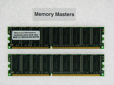 ASA5520-MEM-2GB (2X1GB) 2GB  Memory for Cisco ASA5520