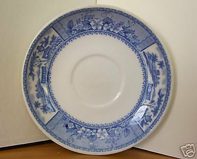 Syracuse Pattern SY657 (1976) Blue & White Saucer