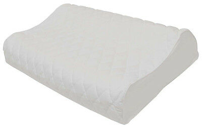 Contoured Removable/Washable Pillow Protector Quilted-in Layer Cotton Cover