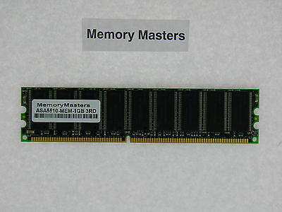 ASA5510-MEM-1GB 1GB Memory for Cisco ASA5510