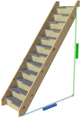 Paddle Space Saver Loft Staircase - Paddle Stair