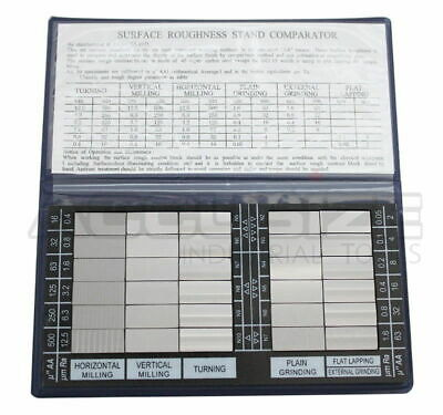 Surface Roughness Comparator Inch/Metric Combo, Brand New, #EG02-0226