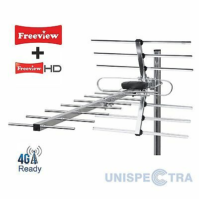 4G Ready - Classic High Gain Digital Tv Aerial Antenna Freeview + Freeview Hd
