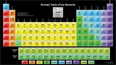"""periodic table of the elements Silk Cloth Poster 24 x13"""" Decor 11"""