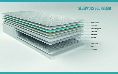 "Memory Foam Mattress Orthoapedic 6"" Deep + Free Memory Foam Pillows"