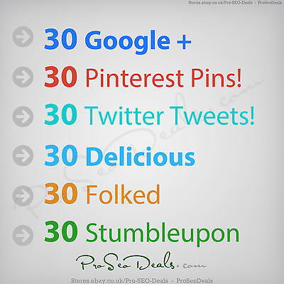 Diversified Social Promotion for SEO Social Signals and Bookmarks