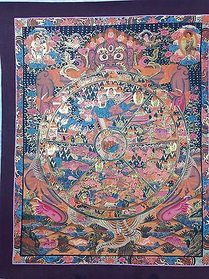 Wheel Of Life  thangka /Thanka Painting