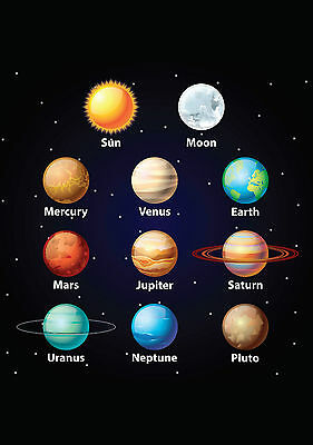 Planets Solar System Educational Giant Wall Art Large Poster A0 A1 A2 A3 A4