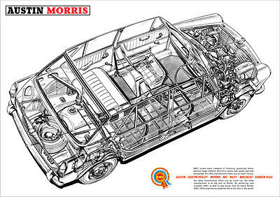 Austin Morris 1100 Retro A3 Cutaway Poster Print From Classic 60's Illustration