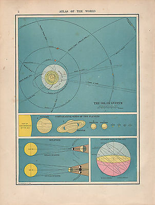 1909 Astronomy Print ~ Solar System ~ Comparative Planet Size Eclipses Sun Path