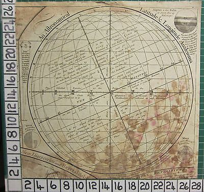 1782 Antique Astronomy Print ~ Latitude & Longitude Analemma Celestial Kitchin