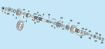 Jims 5th Gear Countershaft for 5-Speed Big Twin 8299