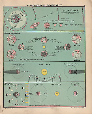 1934 Astronomical Geography Print ~ Solar System Seasons Eclipses Tides Moon