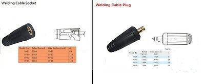 Dinse Style Welding Cable Socket Or Plug / Push And Twist / Please Select Size