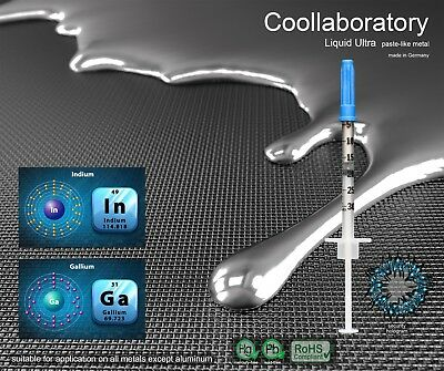liquid metal: Coollaboratory Liquid Ultra  WLP