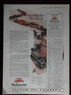 1921 Mobiloils Chart of Recommendations for Automobiles Advertisement