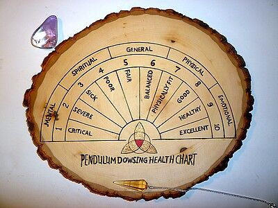 Pendulum Dowsing Health and Chakra Board