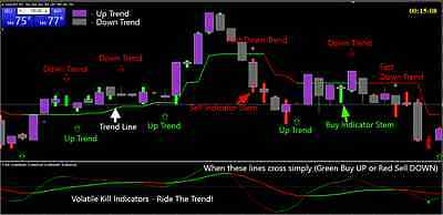 New 2017 Highly Accurate Sensitive Binary Options Forex Strategy (90% Success)