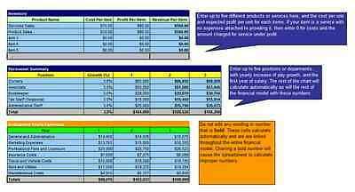 Financial Holding Company Business Plan • $18.95 - PicClick